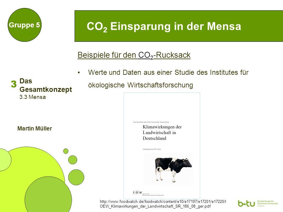 15 CO 2 Einsparung in der Mensa Gruppe 5 Beispiele für den CO 2 -Rucksack Werte und Daten aus einer Studie des Institutes für ökologische Wirtschaftsforschung http://www.foodwatch.de/foodwatch/content/e10/e17197/e17201/e17220/I OEW_Klimawirkungen_der_Landwirtschaft_SR_186_08_ger.pdf 3 3.3 Mensa Martin Müller Das Gesamtkonzept