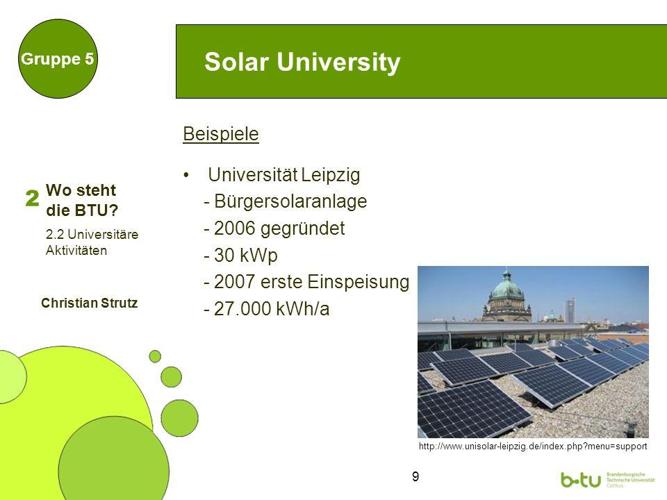 9 Solar University Beispiele Universität Leipzig - Bürgersolaranlage - 2006 gegründet - 30 kWp - 2007 erste Einspeisung - 27.000 kWh/a Gruppe 5 http://www.unisolar-leipzig.de/index.php menu=support 2 2.2 Universitäre Aktivitäten Christian Strutz Wo steht die BTU
