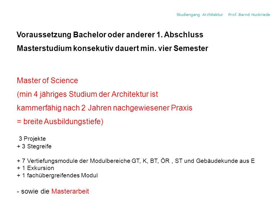 Studiengang Architektur Prof. Bernd Huckriede Masterstudium konsekutiv dauert min. vier Semester Master of Science (min 4 jähriges Studium der Archite