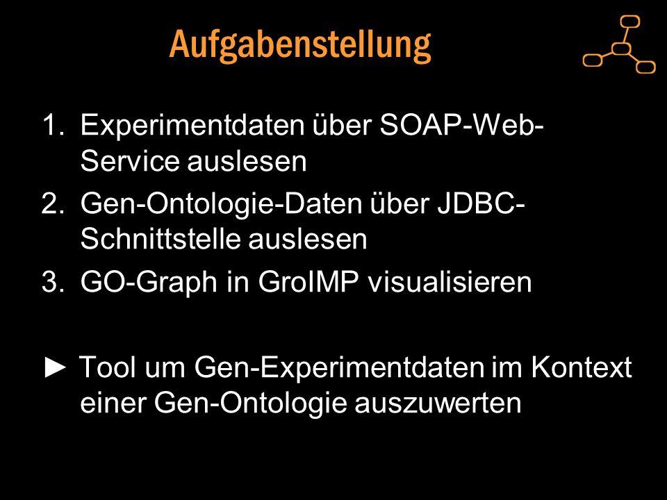 Aufgabenstellung 1.Experimentdaten über SOAP-Web- Service auslesen 2.Gen-Ontologie-Daten über JDBC- Schnittstelle auslesen 3.GO-Graph in GroIMP visualisieren Tool um Gen-Experimentdaten im Kontext einer Gen-Ontologie auszuwerten