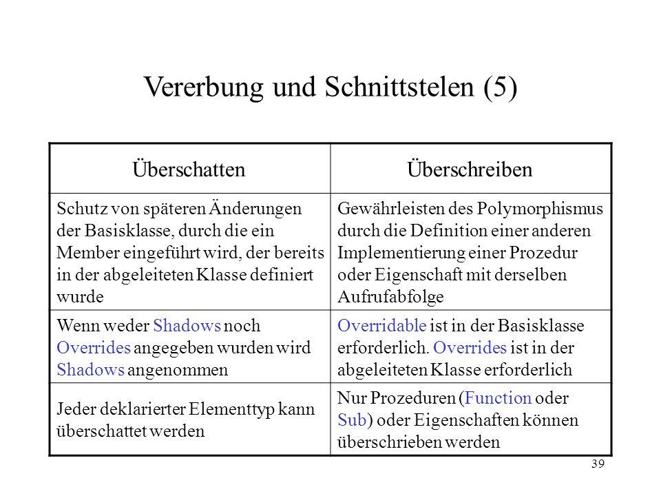 39 Vererbung und Schnittstelen (5) ÜberschattenÜberschreiben Schutz von späteren Änderungen der Basisklasse, durch die ein Member eingeführt wird, der