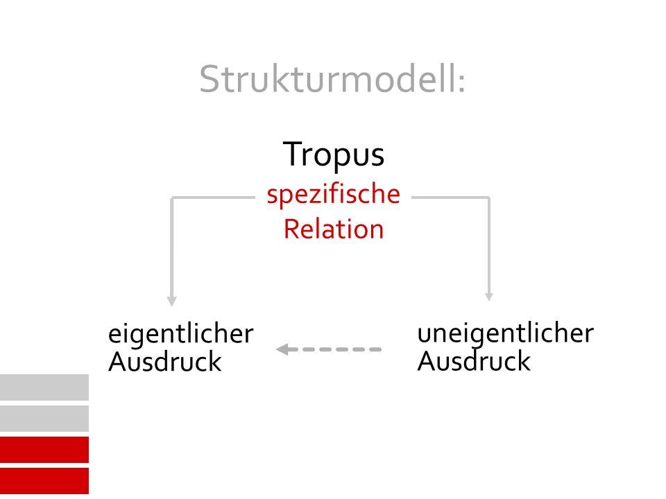 Tropus spezifische Relation eigentlicher Ausdruck uneigentlicher Ausdruck Strukturmodell: