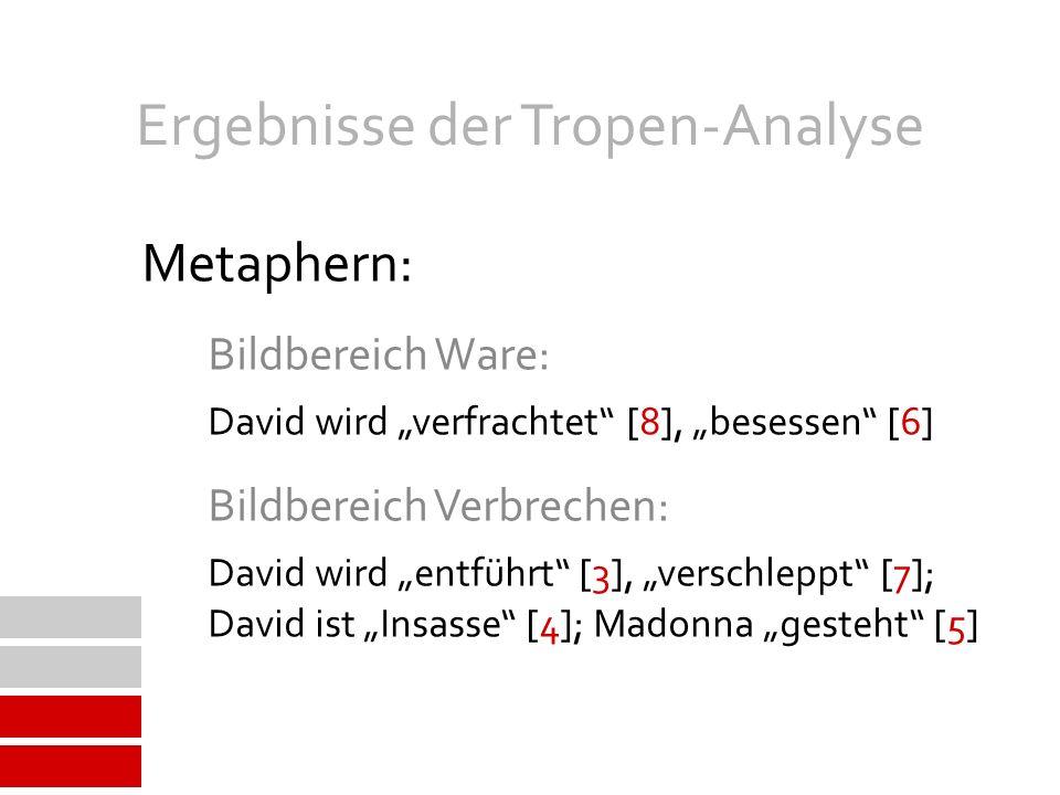 Metaphern: Bildbereich Ware: David wird verfrachtet [8], besessen [6] Bildbereich Verbrechen: David wird entführt [3], verschleppt [7]; David ist Insasse [4]; Madonna gesteht [5] Ergebnisse der Tropen-Analyse