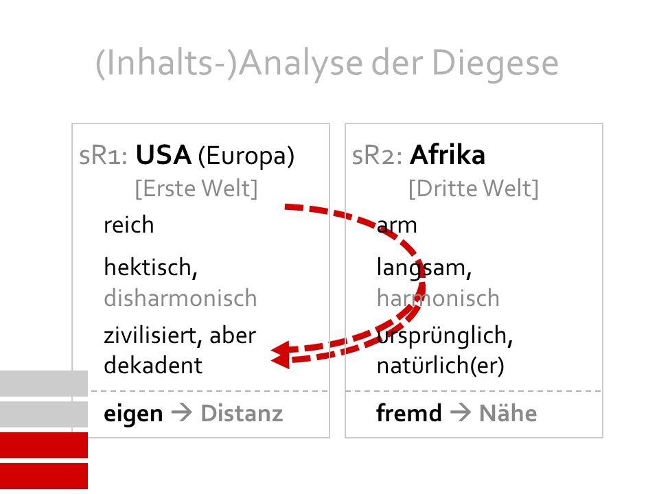 sR1: USA (Europa) [Erste Welt] reich hektisch, disharmonisch zivilisiert, aber dekadent eigen Distanz (Inhalts-)Analyse der Diegese sR2: Afrika [Dritte Welt] arm langsam, harmonisch ursprünglich, natürlich(er) fremd Nähe