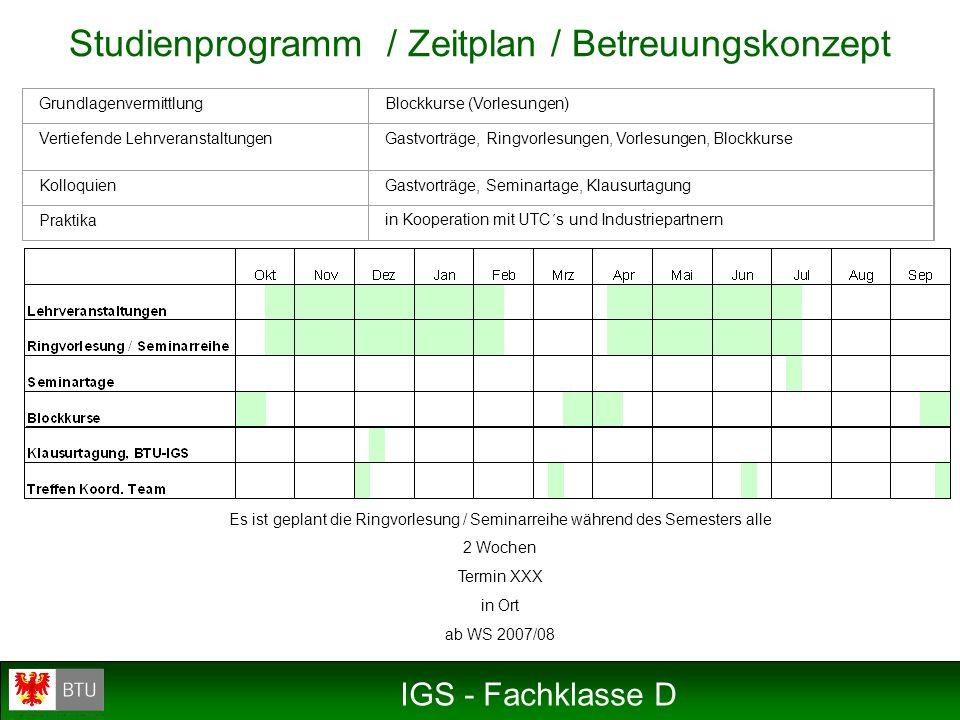 Studienprogramm / Zeitplan / Betreuungskonzept GrundlagenvermittlungBlockkurse (Vorlesungen) Vertiefende LehrveranstaltungenGastvorträge, Ringvorlesun
