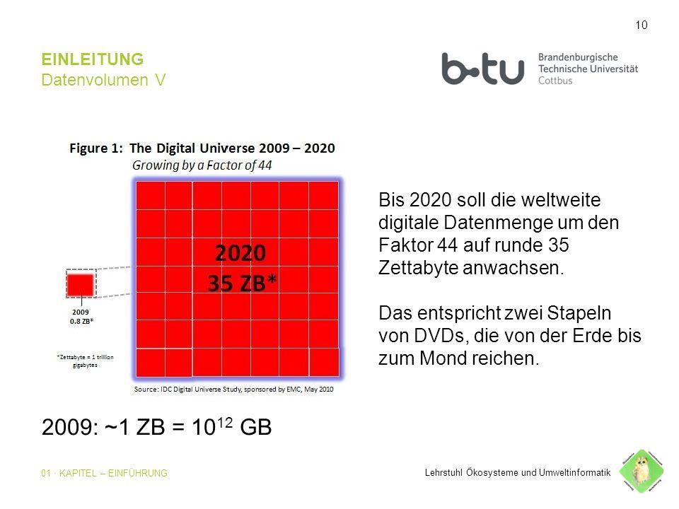 10 EINLEITUNG Datenvolumen V Lehrstuhl Ökosysteme und Umweltinformatik 01 · KAPITEL – EINFÜHRUNG Bis 2020 soll die weltweite digitale Datenmenge um den Faktor 44 auf runde 35 Zettabyte anwachsen.