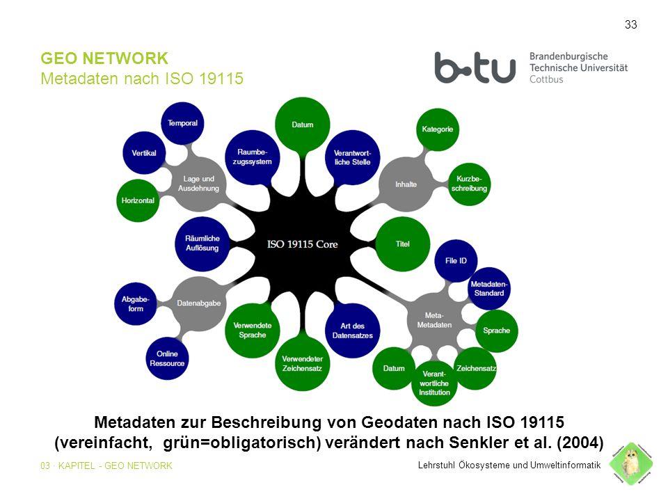 33 GEO NETWORK Metadaten nach ISO 19115 Metadaten zur Beschreibung von Geodaten nach ISO 19115 (vereinfacht, grün=obligatorisch) verändert nach Senkler et al.