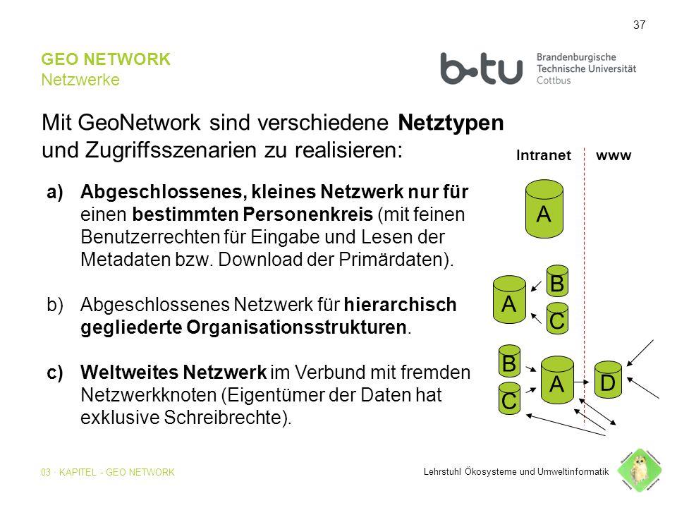 37 GEO NETWORK Netzwerke Lehrstuhl Ökosysteme und Umweltinformatik 03 · KAPITEL - GEO NETWORK 37 a)Abgeschlossenes, kleines Netzwerk nur für einen bestimmten Personenkreis (mit feinen Benutzerrechten für Eingabe und Lesen der Metadaten bzw.
