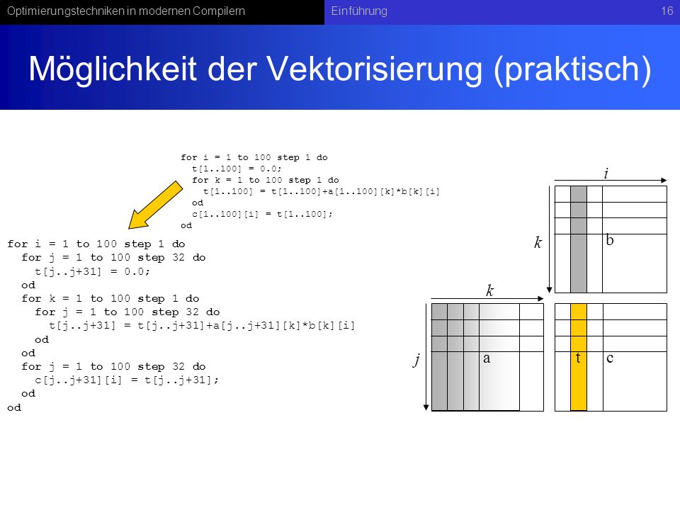 Optimierungstechniken in modernen CompilernEinführung16 Möglichkeit der Vektorisierung (praktisch) for i = 1 to 100 step 1 do t[1..100] = 0.0; for k = 1 to 100 step 1 do t[1..100] = t[1..100]+a[1..100][k]*b[k][i] od c[1..100][i] = t[1..100]; od for i = 1 to 100 step 1 do for j = 1 to 100 step 32 do t[j..j+31] = 0.0; od for k = 1 to 100 step 1 do for j = 1 to 100 step 32 do t[j..j+31] = t[j..j+31]+a[j..j+31][k]*b[k][i] od for j = 1 to 100 step 32 do c[j..j+31][i] = t[j..j+31]; od t b ac j k k i