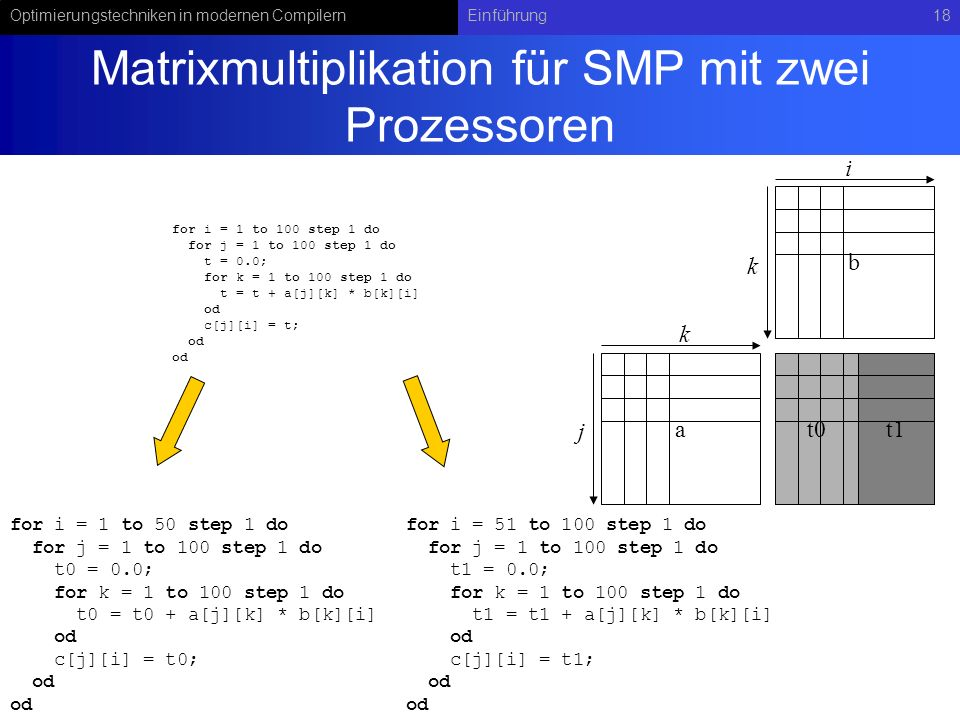 Optimierungstechniken in modernen CompilernEinführung18 t1 Matrixmultiplikation für SMP mit zwei Prozessoren for i = 1 to 100 step 1 do for j = 1 to 100 step 1 do t = 0.0; for k = 1 to 100 step 1 do t = t + a[j][k] * b[k][i] od c[j][i] = t; od for i = 1 to 50 step 1 do for j = 1 to 100 step 1 do t0 = 0.0; for k = 1 to 100 step 1 do t0 = t0 + a[j][k] * b[k][i] od c[j][i] = t0; od for i = 51 to 100 step 1 do for j = 1 to 100 step 1 do t1 = 0.0; for k = 1 to 100 step 1 do t1 = t1 + a[j][k] * b[k][i] od c[j][i] = t1; od t0 b a j k k i