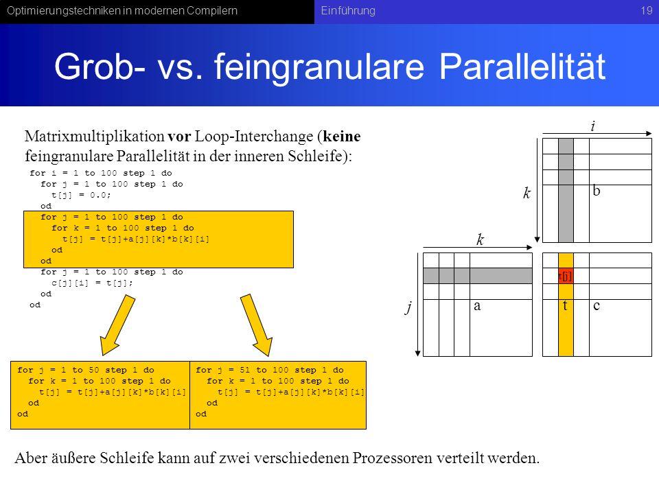 Optimierungstechniken in modernen CompilernEinführung19 Grob- vs.