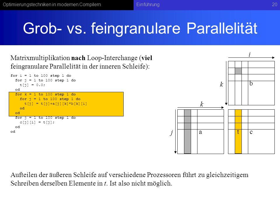 Optimierungstechniken in modernen CompilernEinführung20 Grob- vs.