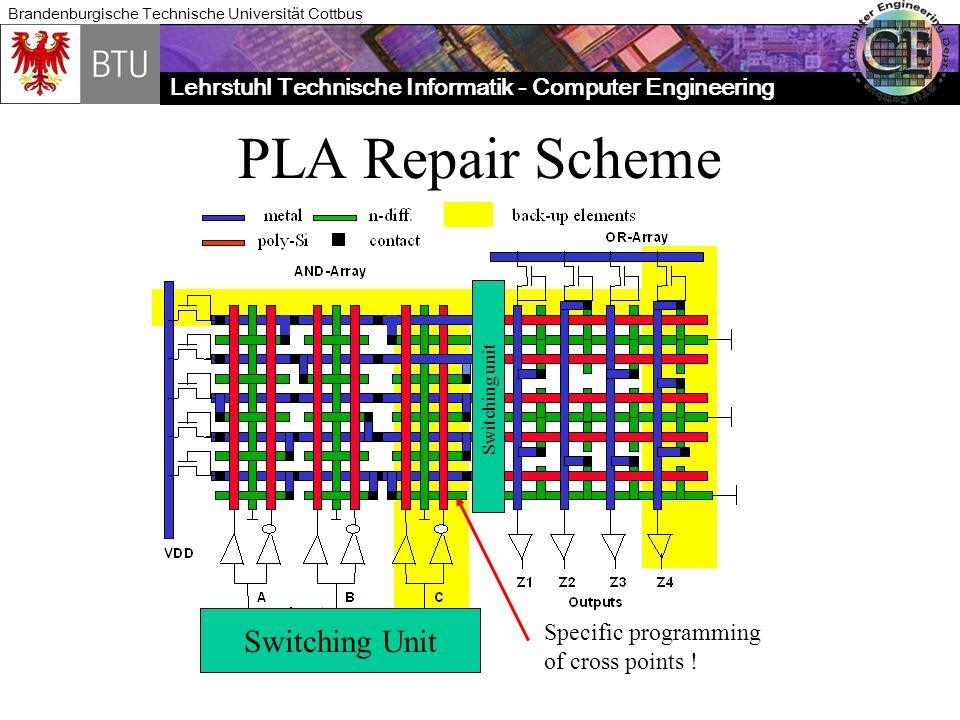 Lehrstuhl Technische Informatik - Computer Engineering Brandenburgische Technische Universität Cottbus PLA Repair Scheme Switching Unit Switching unit Specific programming of cross points !