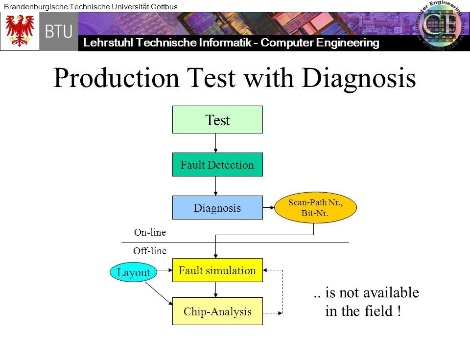 Lehrstuhl Technische Informatik - Computer Engineering Brandenburgische Technische Universität Cottbus Production Test with Diagnosis Test Fault Detection Diagnosis Scan-Path Nr., Bit-Nr.
