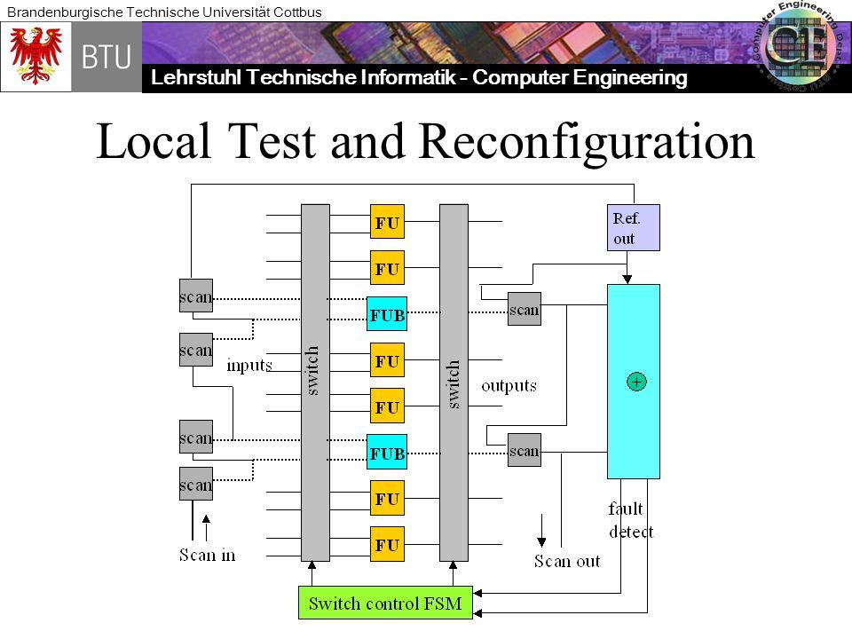 Lehrstuhl Technische Informatik - Computer Engineering Brandenburgische Technische Universität Cottbus Local Test and Reconfiguration