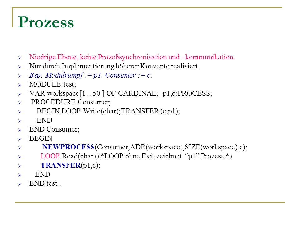Prozess Niedrige Ebene, keine Prozeßsynchronisation und –kommunikation. Nur durch Implementierung höherer Konzepte realisiert. Bsp: Modulrumpf := p1.