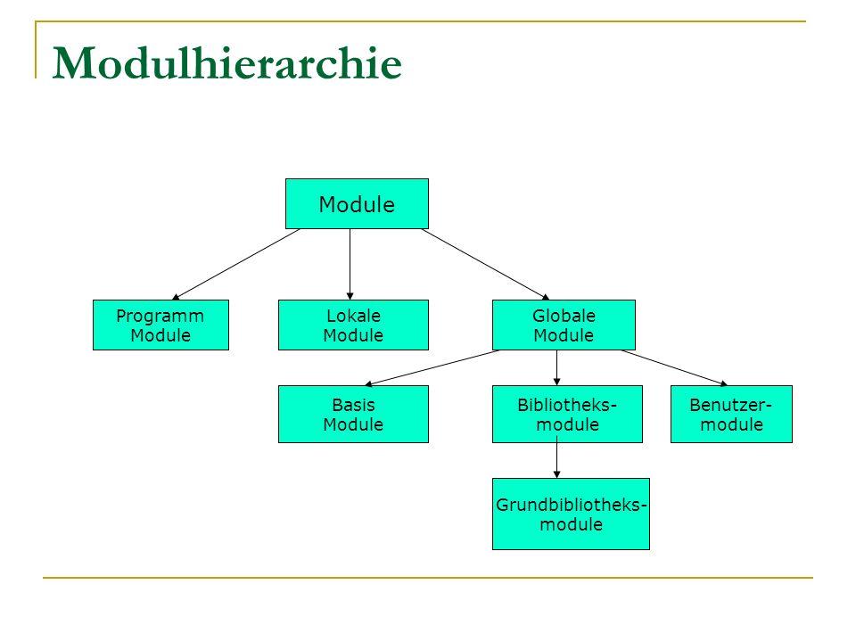 Module Programm Module Lokale Module Globale Module Bibliotheks- module Grundbibliotheks- module Basis Module Benutzer- module Modulhierarchie