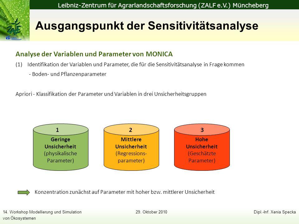 Leibniz-Zentrum für Agrarlandschaftsforschung (ZALF e.V.) Müncheberg 14. Workshop Modellierung und Simulation29. Oktober 2010Dipl.-Inf. Xenia Specka v