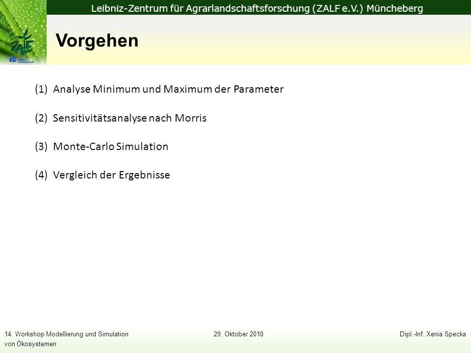 Leibniz-Zentrum für Agrarlandschaftsforschung (ZALF e.V.) Müncheberg 14.