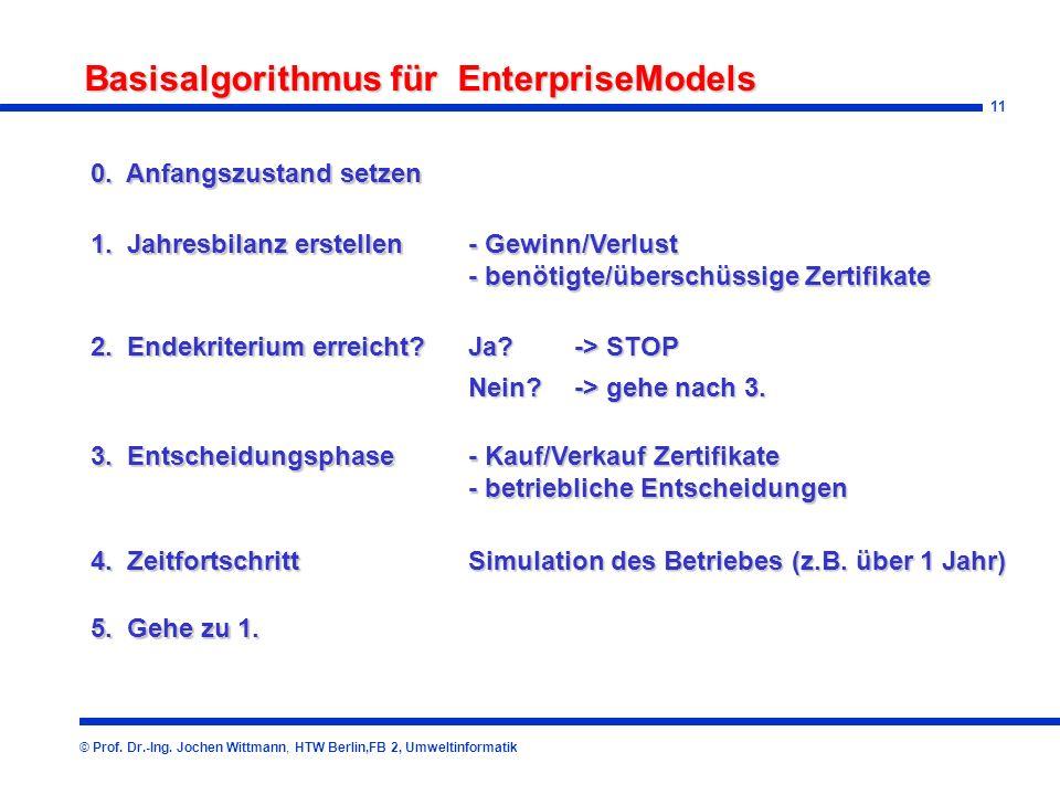 11 Basisalgorithmus für EnterpriseModels © Prof.Dr.-Ing.