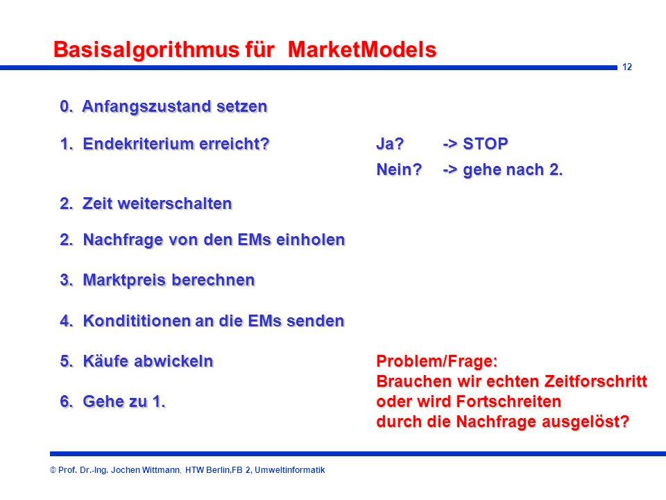 12 Basisalgorithmus für MarketModels © Prof.Dr.-Ing.