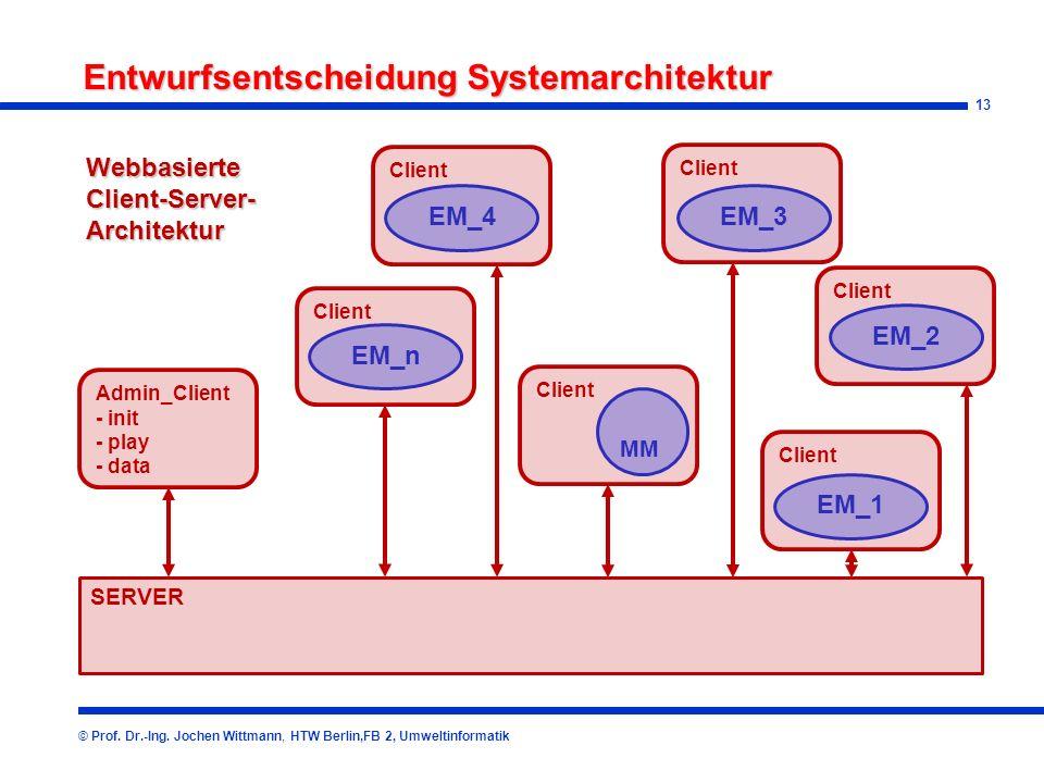 13 Client Entwurfsentscheidung Systemarchitektur © Prof.