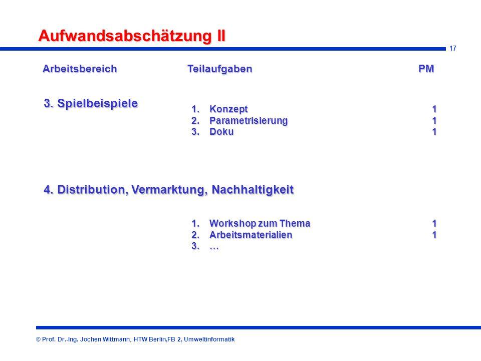17 Aufwandsabschätzung II 3.Spielbeispiele 4. Distribution, Vermarktung, Nachhaltigkeit © Prof.