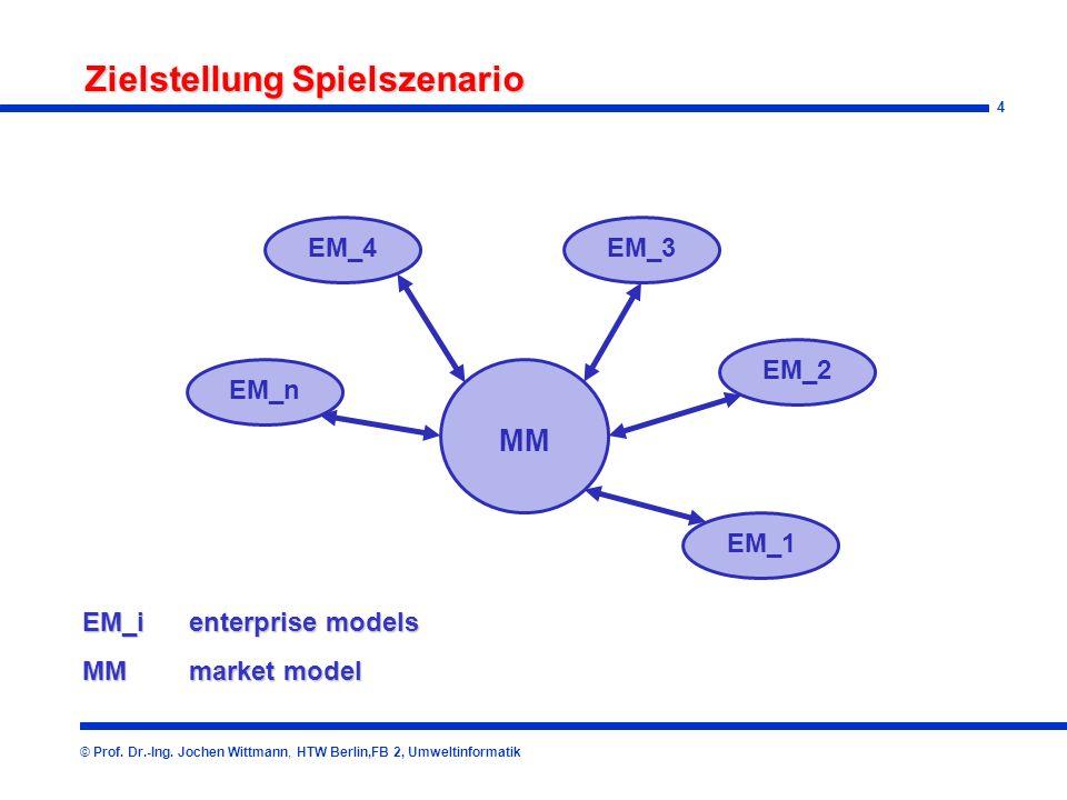 4 Zielstellung Spielszenario © Prof.Dr.-Ing.
