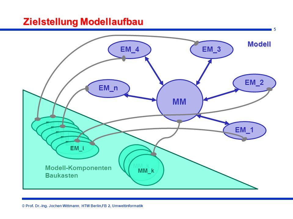 5 Zielstellung Modellaufbau © Prof.Dr.-Ing.