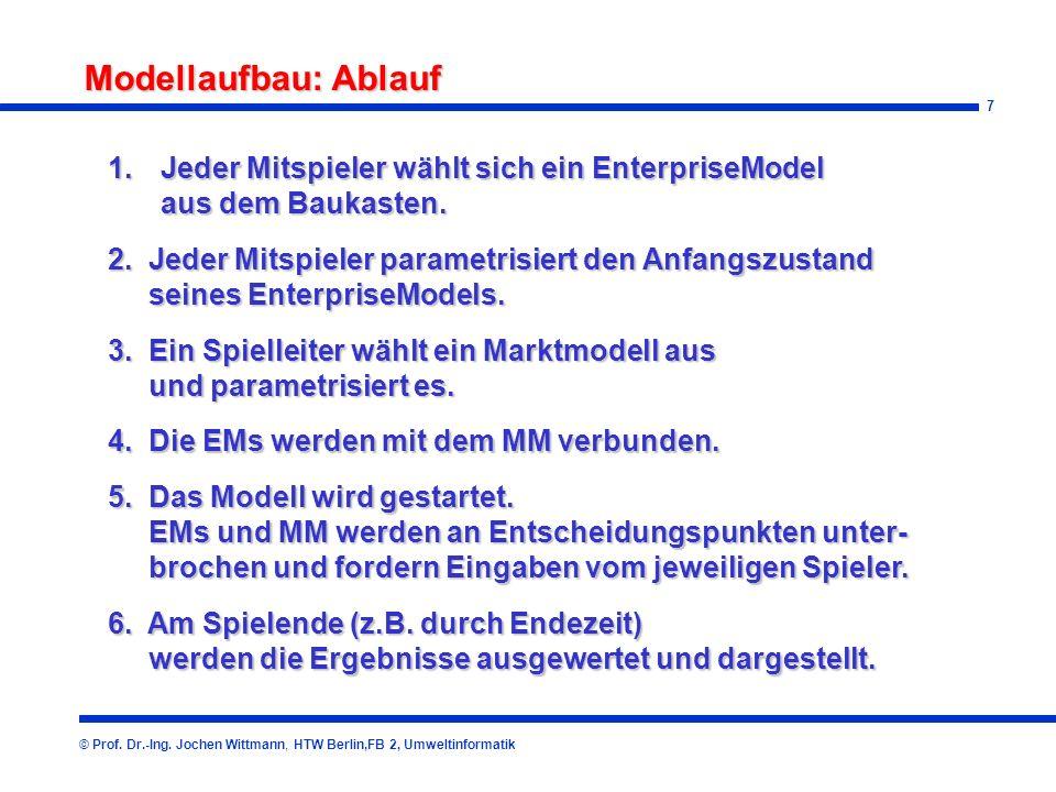 7 Modellaufbau: Ablauf © Prof.Dr.-Ing. Jochen Wittmann, HTW Berlin,FB 2, Umweltinformatik 3.