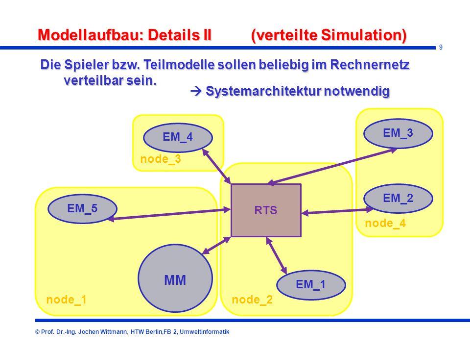 10 Umfang Modellkomponentenbaukasten © Prof.Dr.-Ing.