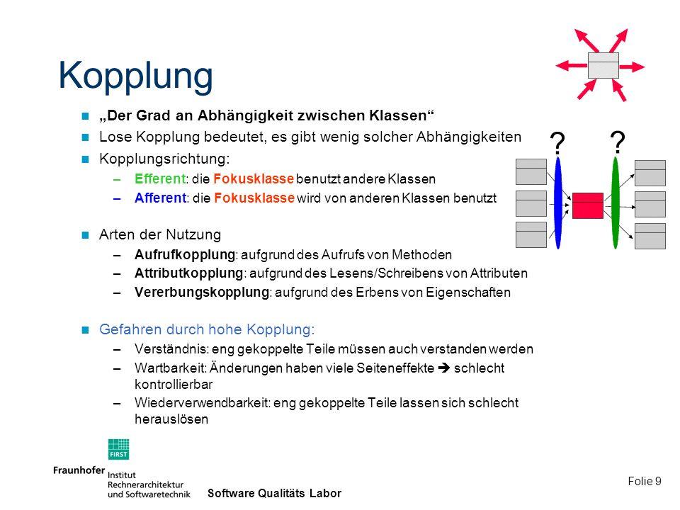 Folie 10 Software Qualitäts Labor Lose Kopplung bedeutet...