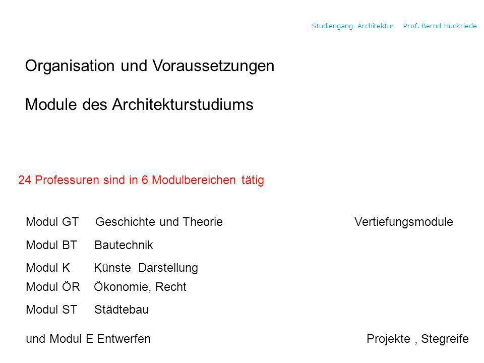 Studiengang Architektur Prof. Bernd Huckriede Modul GT Geschichte und Theorie Vertiefungsmodule Modul K Künste Darstellung Modul BT Bautechnik Modul Ö
