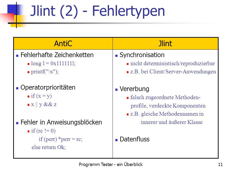 Programm Tester - ein Überblick11 Jlint (2) - Fehlertypen AntiCJlint Fehlerhafte Zeichenketten long l = 0x111111l; printf(