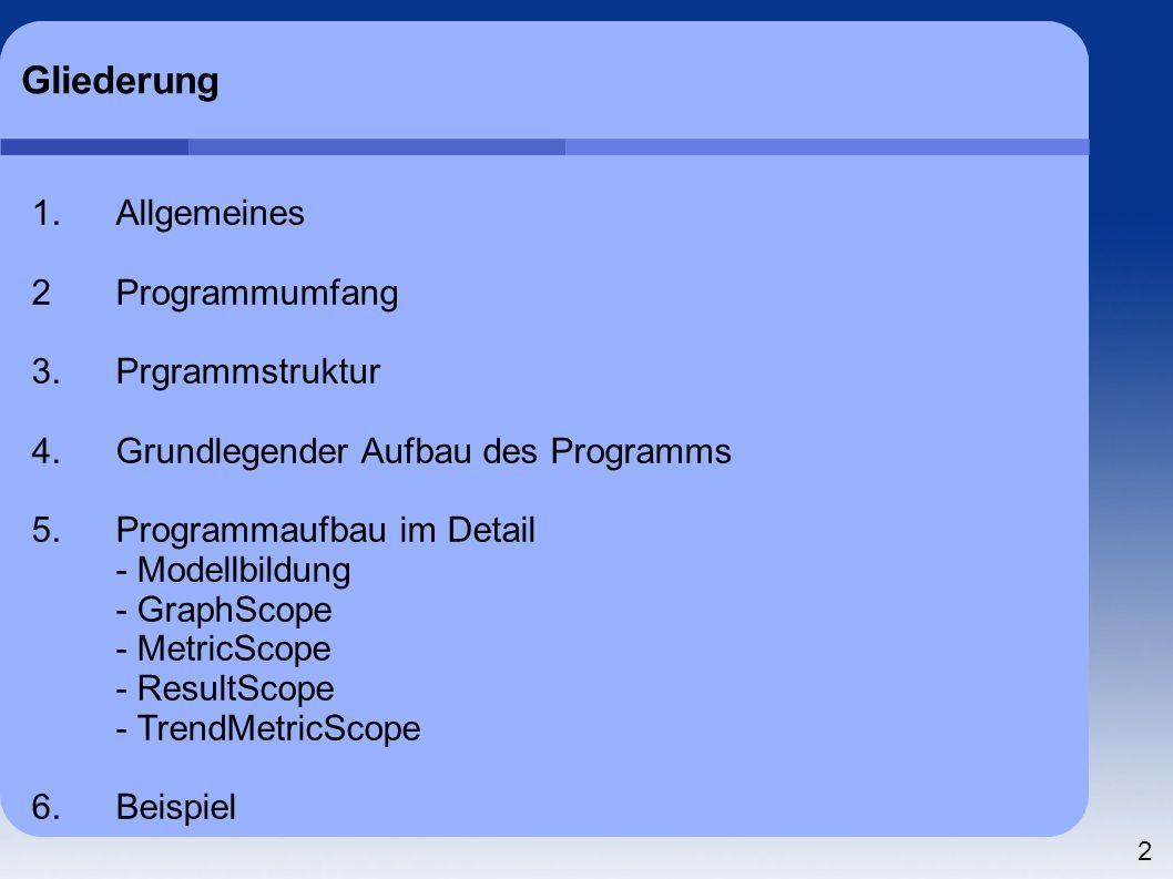 2 Gliederung 1.Allgemeines 2Programmumfang 3.Prgrammstruktur 4.Grundlegender Aufbau des Programms 5.Programmaufbau im Detail - Modellbildung - GraphSc