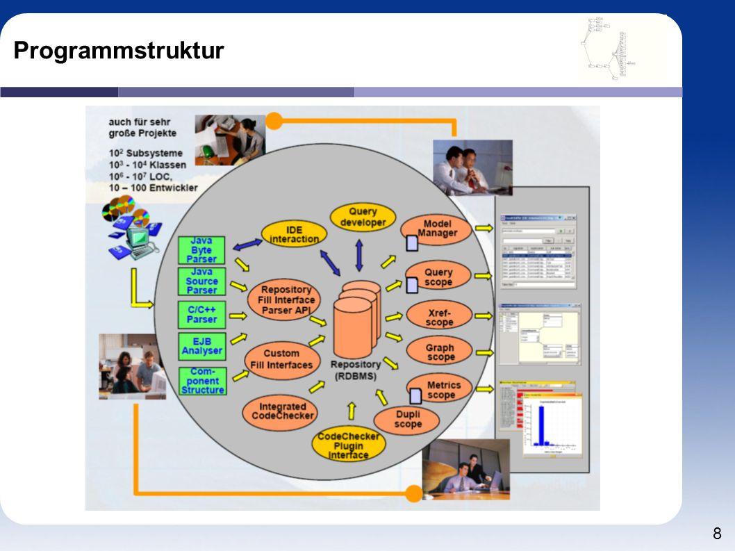 8 Programmstruktur
