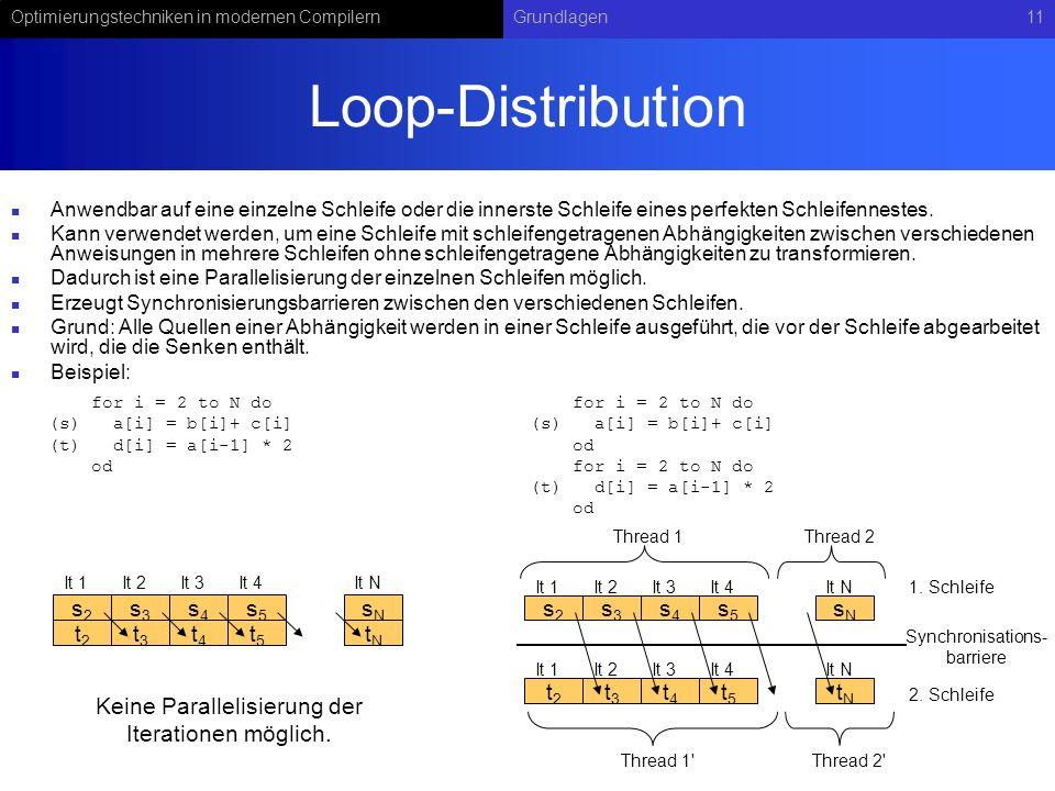 Optimierungstechniken in modernen CompilernGrundlagen11 Loop-Distribution Anwendbar auf eine einzelne Schleife oder die innerste Schleife eines perfekten Schleifennestes.