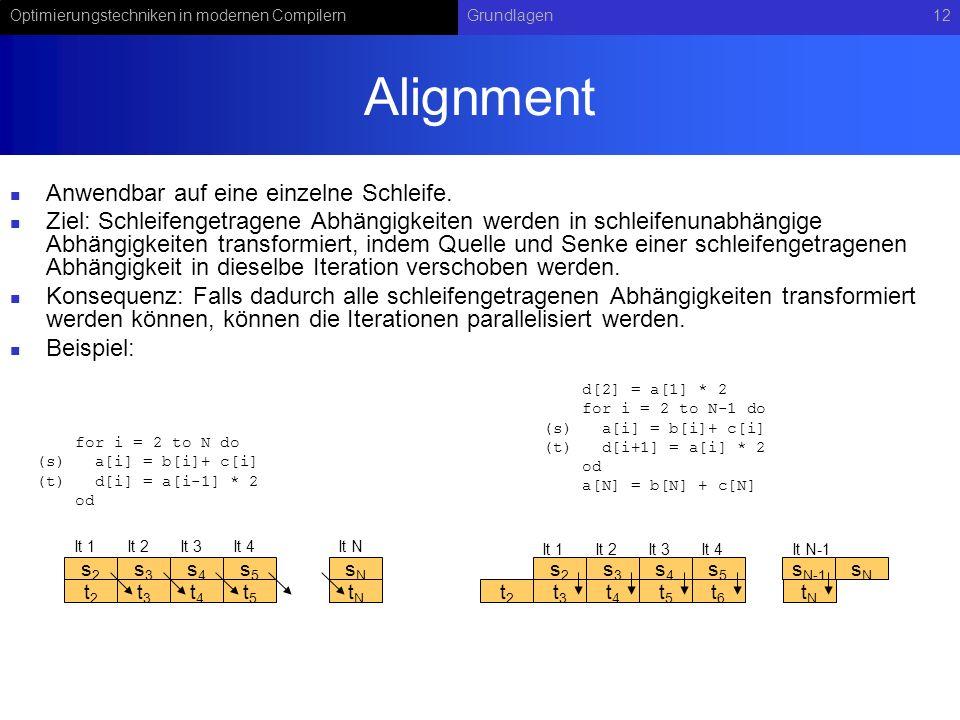 Optimierungstechniken in modernen CompilernGrundlagen12 Alignment Anwendbar auf eine einzelne Schleife.