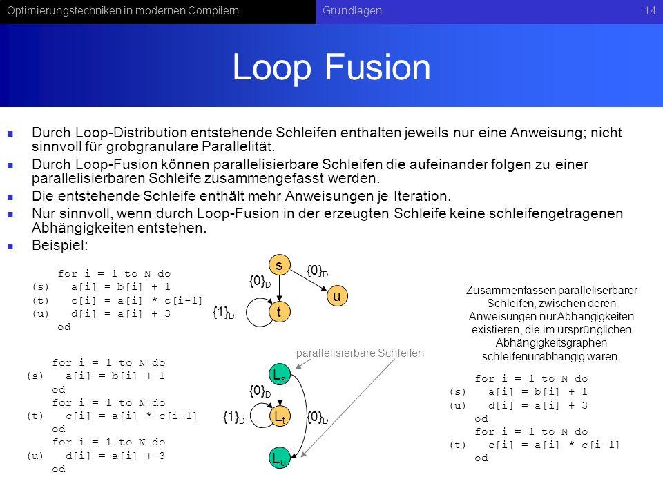 Optimierungstechniken in modernen CompilernGrundlagen14 Loop Fusion Durch Loop-Distribution entstehende Schleifen enthalten jeweils nur eine Anweisung; nicht sinnvoll für grobgranulare Parallelität.
