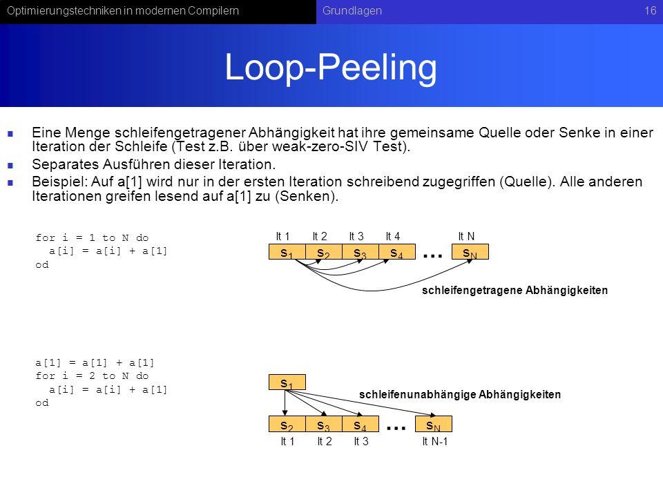 Optimierungstechniken in modernen CompilernGrundlagen16 Loop-Peeling Eine Menge schleifengetragener Abhängigkeit hat ihre gemeinsame Quelle oder Senke in einer Iteration der Schleife (Test z.B.