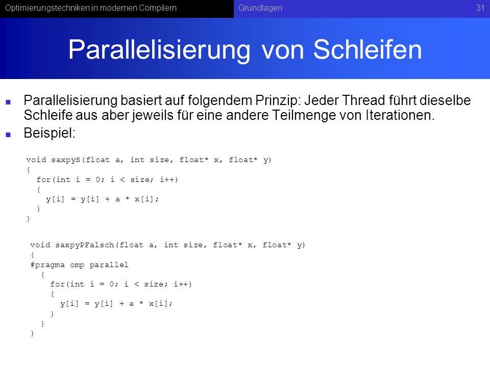 Optimierungstechniken in modernen CompilernGrundlagen31 Parallelisierung von Schleifen Parallelisierung basiert auf folgendem Prinzip: Jeder Thread führt dieselbe Schleife aus aber jeweils für eine andere Teilmenge von Iterationen.