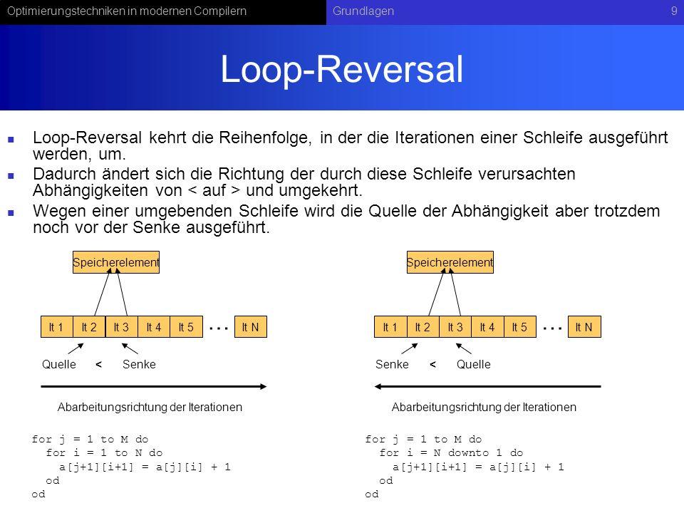 Optimierungstechniken in modernen CompilernGrundlagen9 Loop-Reversal Loop-Reversal kehrt die Reihenfolge, in der die Iterationen einer Schleife ausgeführt werden, um.