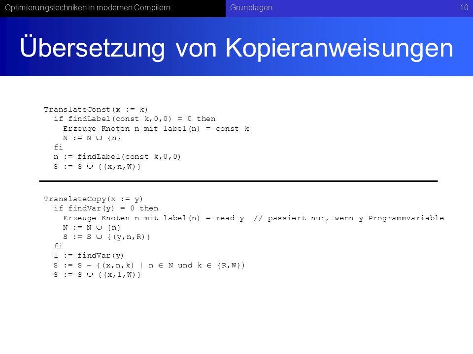 Optimierungstechniken in modernen CompilernGrundlagen10 Übersetzung von Kopieranweisungen TranslateCopy(x := y) if findVar(y) = 0 then Erzeuge Knoten