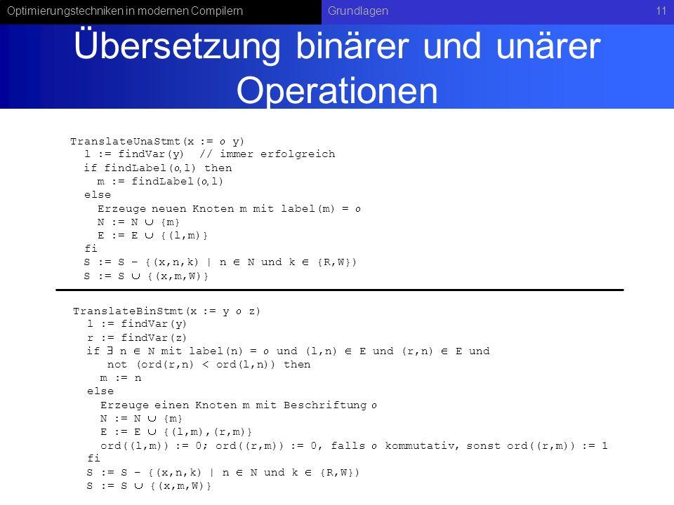 Optimierungstechniken in modernen CompilernGrundlagen11 Übersetzung binärer und unärer Operationen TranslateBinStmt(x := y z) l := findVar(y) r := fin