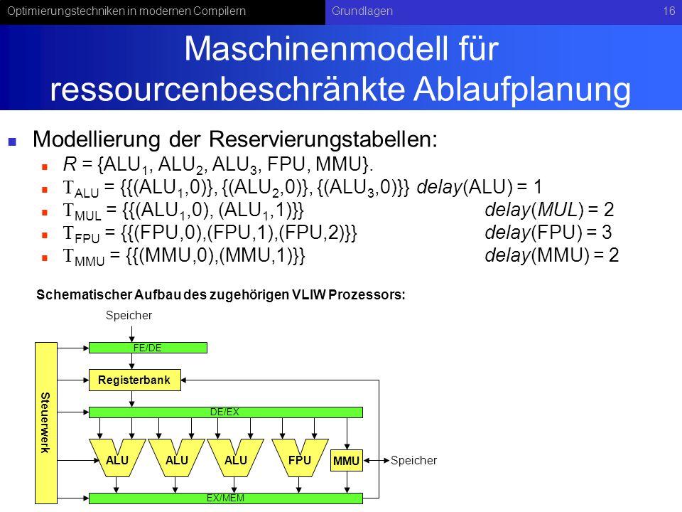 Optimierungstechniken in modernen CompilernGrundlagen16 Maschinenmodell für ressourcenbeschränkte Ablaufplanung Modellierung der Reservierungstabellen