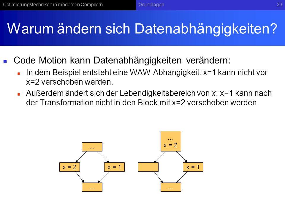 Optimierungstechniken in modernen CompilernGrundlagen23 Warum ändern sich Datenabhängigkeiten? Code Motion kann Datenabhängigkeiten verändern: In dem