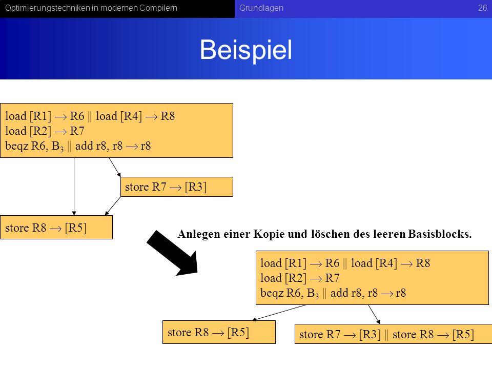 Optimierungstechniken in modernen CompilernGrundlagen26 Beispiel load [R1] R6 || load [R4] R8 load [R2] R7 beqz R6, B 3 || add r8, r8 r8 store R7 [R3]