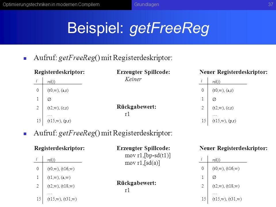Optimierungstechniken in modernen CompilernGrundlagen37 Beispiel: getFreeReg Aufruf: getFreeReg() mit Registerdeskriptor: i rd(i) (t0,w), (a,r) (t2,w)