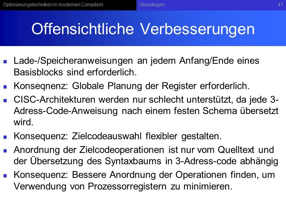 Optimierungstechniken in modernen CompilernGrundlagen41 Offensichtliche Verbesserungen Lade-/Speicheranweisungen an jedem Anfang/Ende eines Basisblock