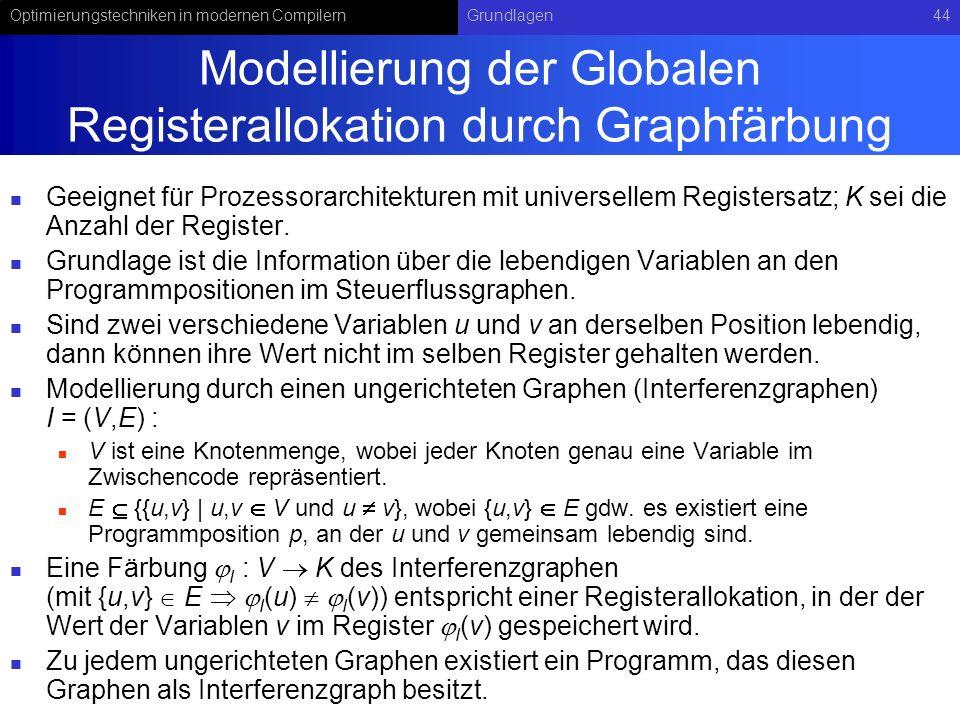 Optimierungstechniken in modernen CompilernGrundlagen44 Modellierung der Globalen Registerallokation durch Graphfärbung Geeignet für Prozessorarchitek
